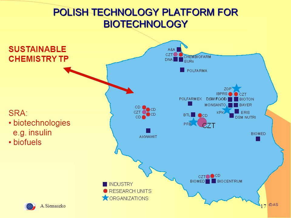 POLISH TECHNOLOGY PLATFORM FOR BIOTECHNOLOGY