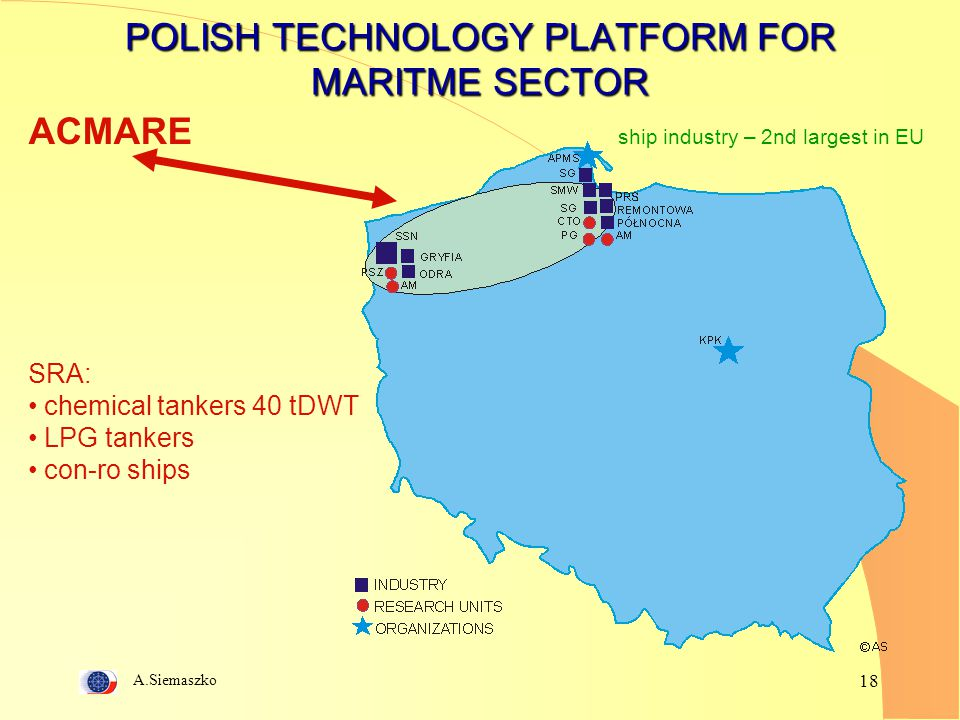 POLISH TECHNOLOGY PLATFORM FOR MARITME SECTOR