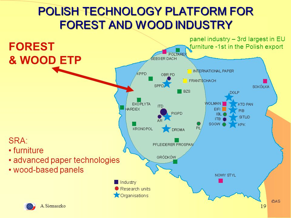 POLISH TECHNOLOGY PLATFORM FOR FOREST AND WOOD INDUSTRY
