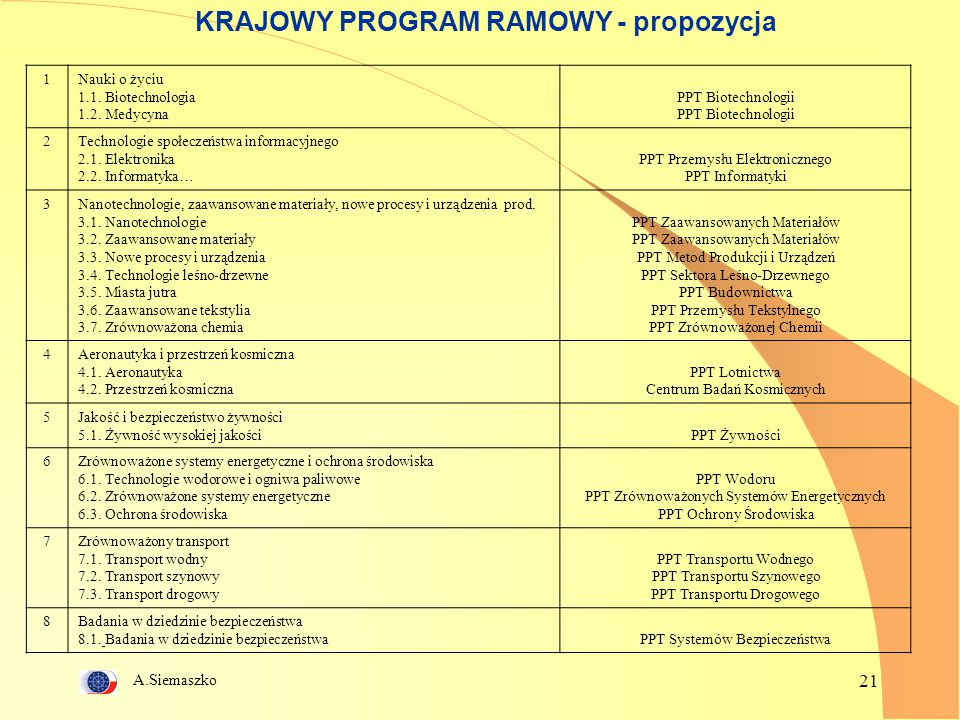 KRAJOWY PROGRAM RAMOWY - propozycja