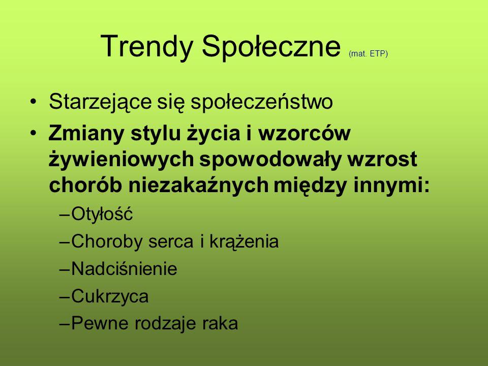 Trendy Społeczne (mat. ETP)