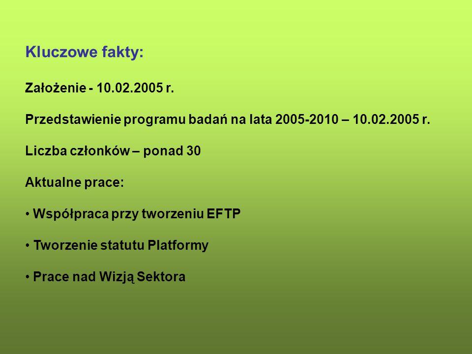 Kluczowe fakty: Założenie - 10.02.2005 r.