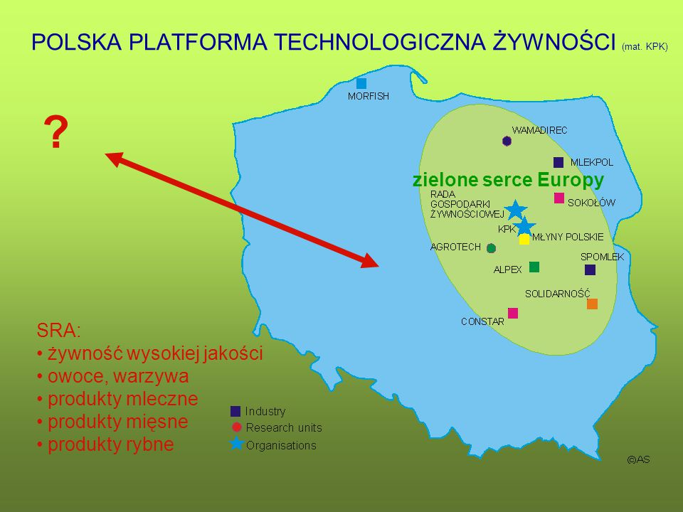 POLSKA PLATFORMA TECHNOLOGICZNA ŻYWNOŚCI (mat. KPK)