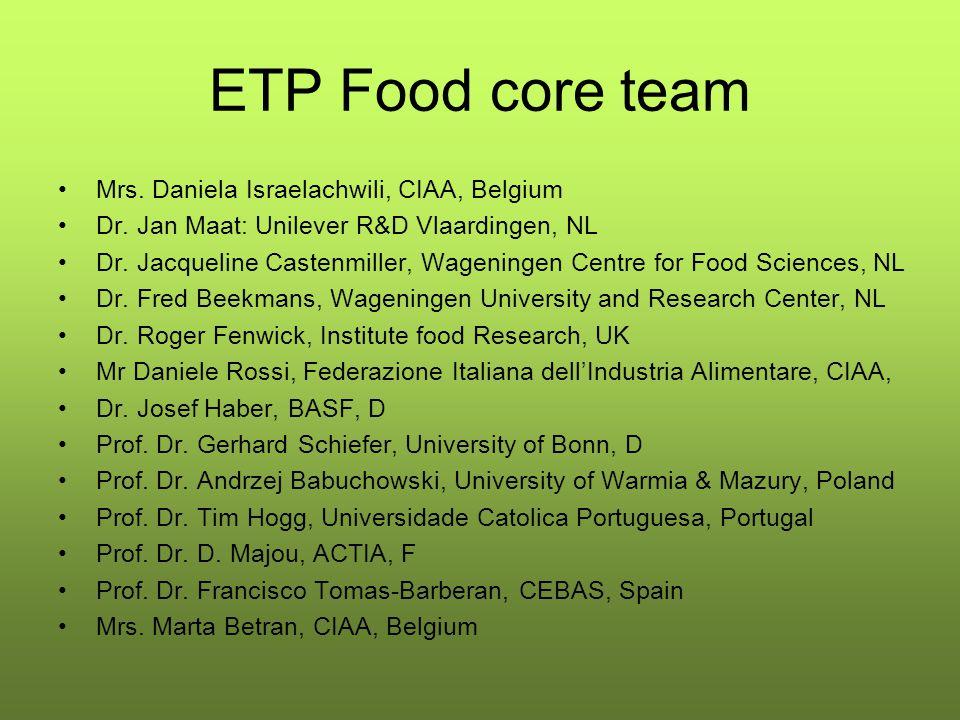ETP Food core team Mrs. Daniela Israelachwili, CIAA, Belgium