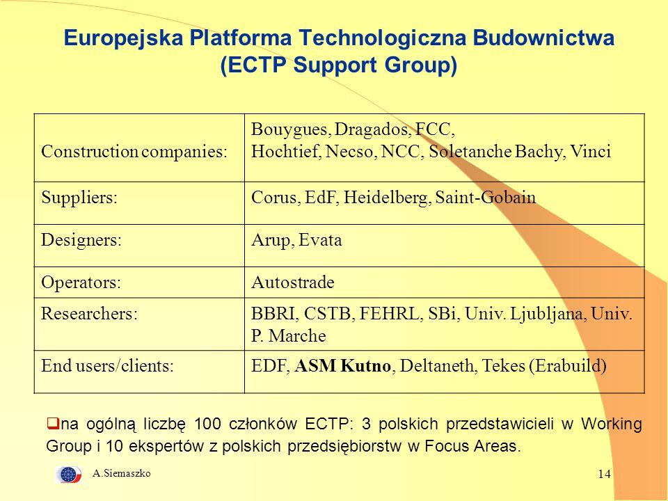 Europejska Platforma Technologiczna Budownictwa (ECTP Support Group)