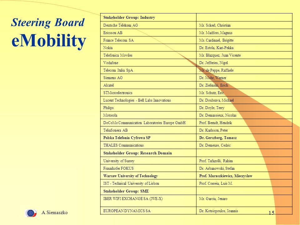 Steering Board eMobility