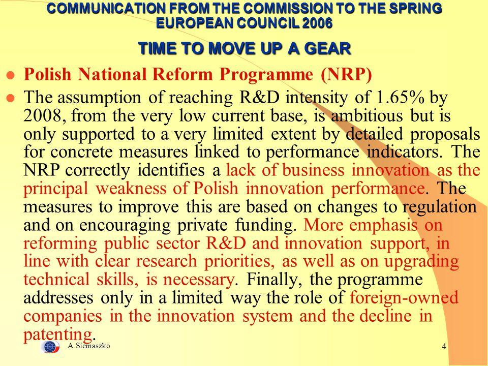 Polish National Reform Programme (NRP)