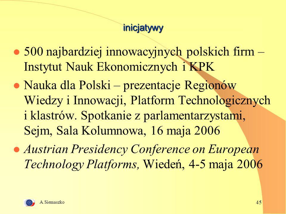 inicjatywy 500 najbardziej innowacyjnych polskich firm – Instytut Nauk Ekonomicznych i KPK.