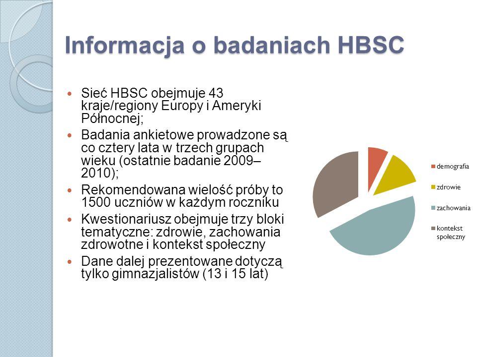 Informacja o badaniach HBSC