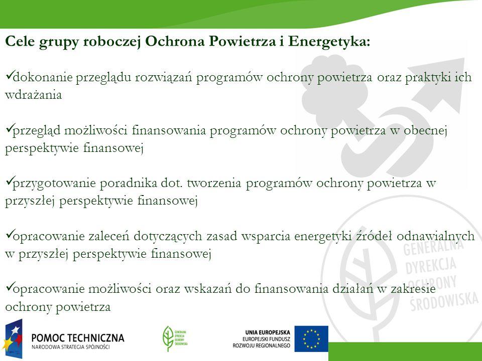Cele grupy roboczej Ochrona Powietrza i Energetyka: