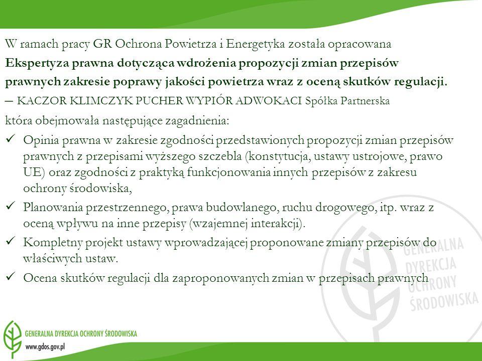 W ramach pracy GR Ochrona Powietrza i Energetyka została opracowana