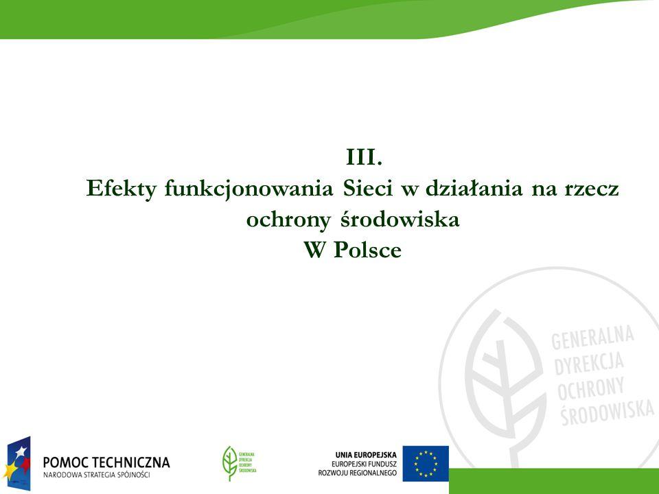 Efekty funkcjonowania Sieci w działania na rzecz ochrony środowiska
