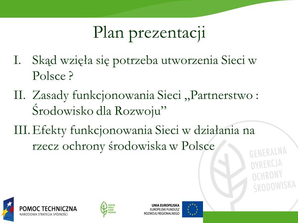 Plan prezentacji Skąd wzięła się potrzeba utworzenia Sieci w Polsce