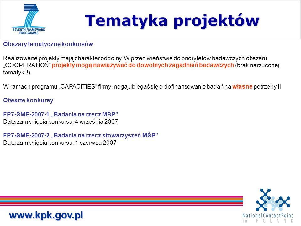 Tematyka projektów www.kpk.gov.pl Obszary tematyczne konkursów
