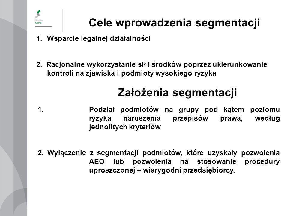 Cele wprowadzenia segmentacji Założenia segmentacji