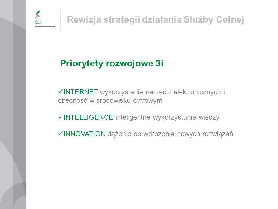Rewizja strategii działania Służby Celnej