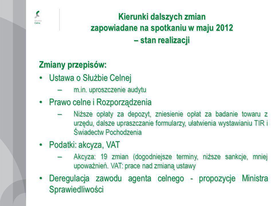 Kierunki dalszych zmian zapowiadane na spotkaniu w maju 2012