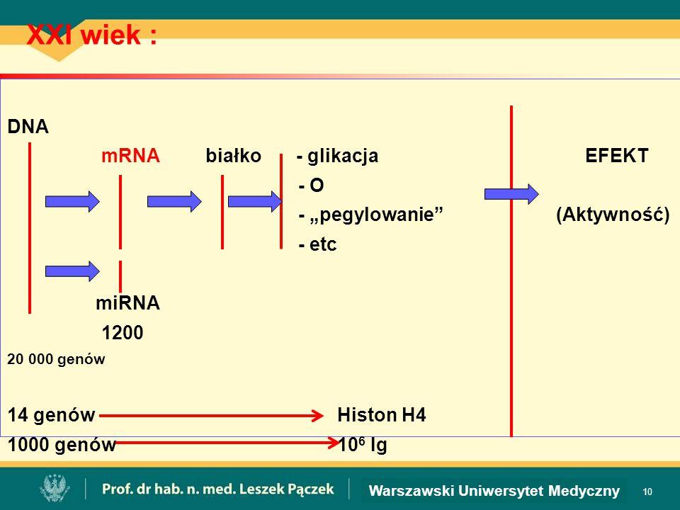 XXI wiek : DNA mRNA białko - glikacja EFEKT - O
