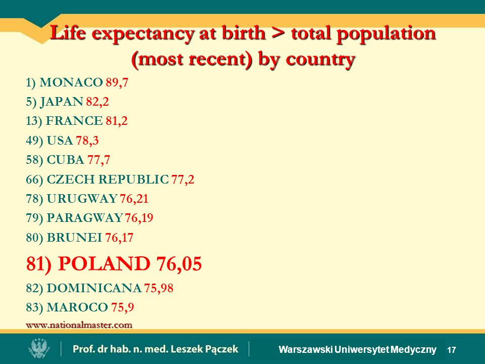 Life expectancy at birth > total population (most recent) by country