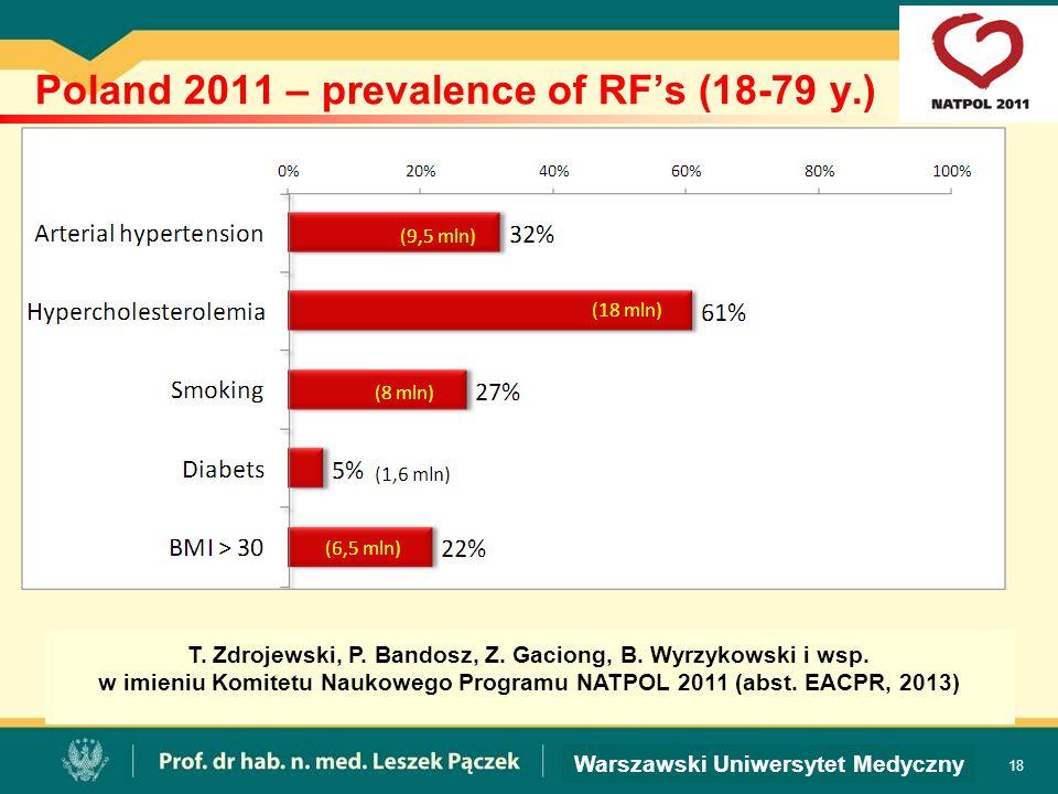 Poland 2011 – prevalence of RF's (18-79 y.)