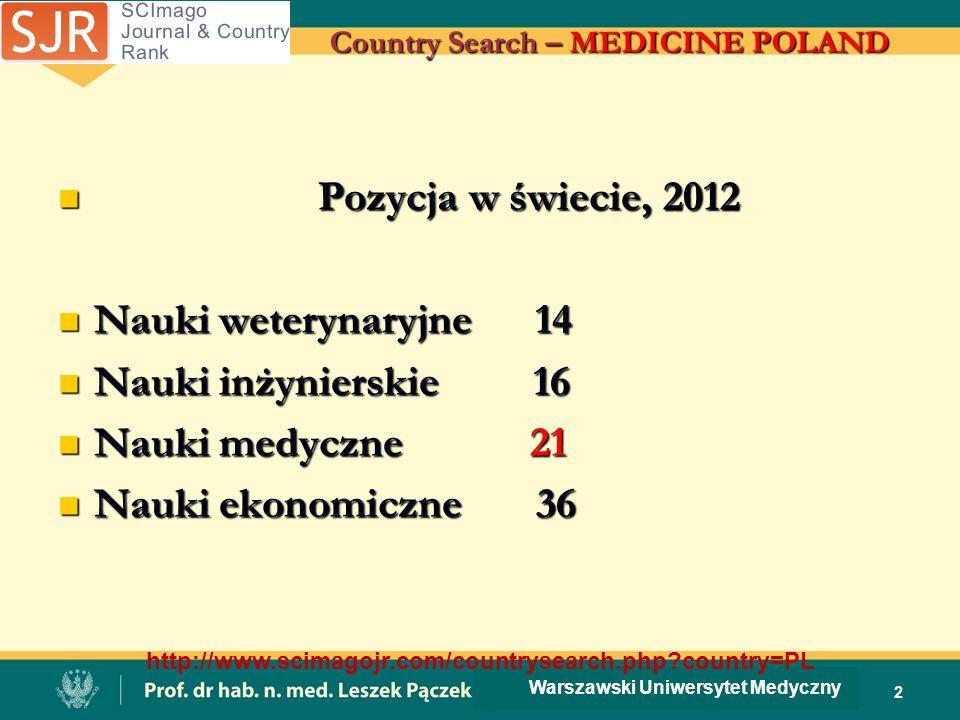 Country Search – MEDICINE POLAND