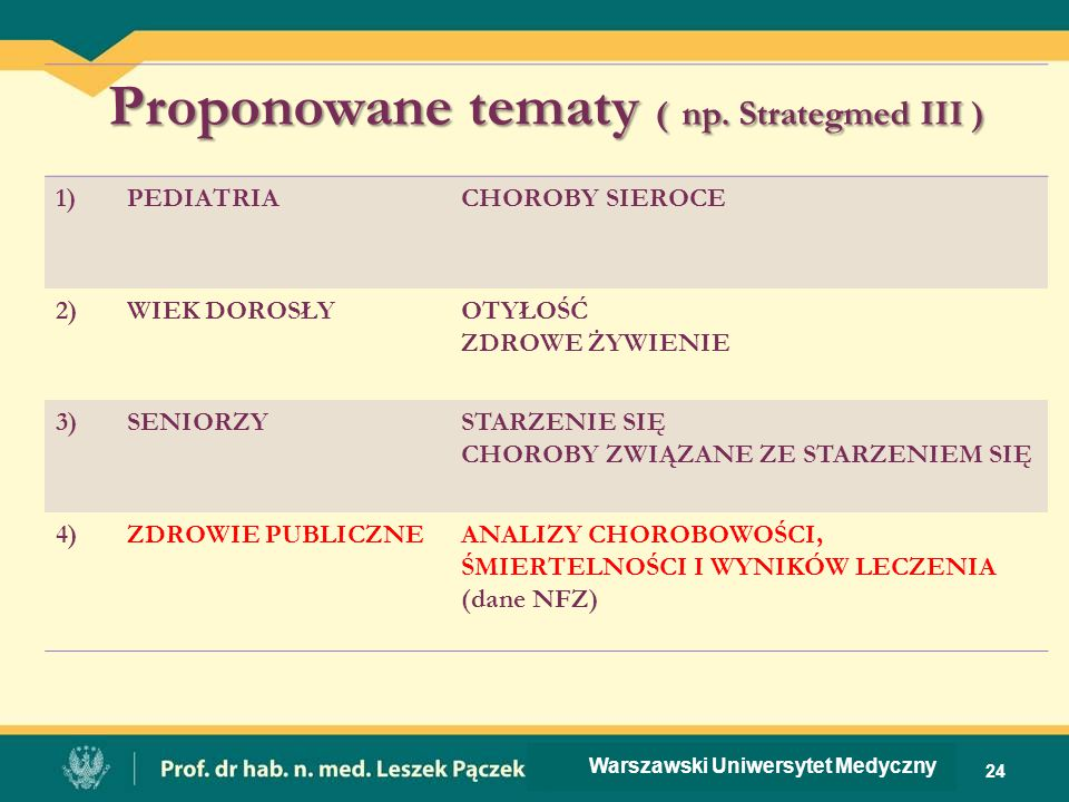 Proponowane tematy ( np. Strategmed III )
