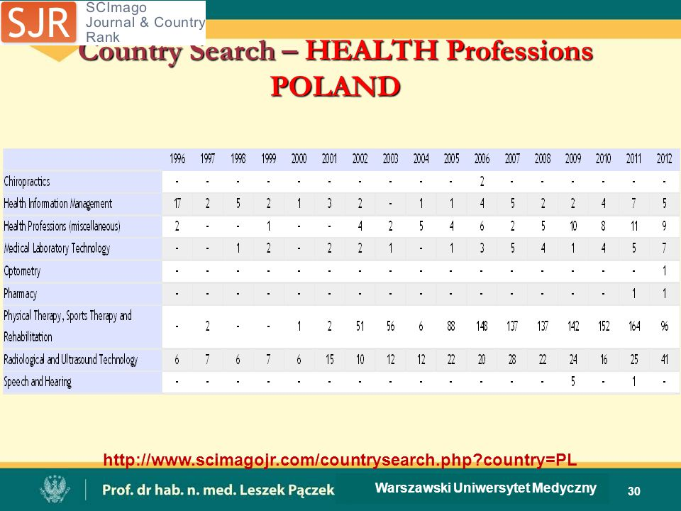 Country Search – HEALTH Professions POLAND