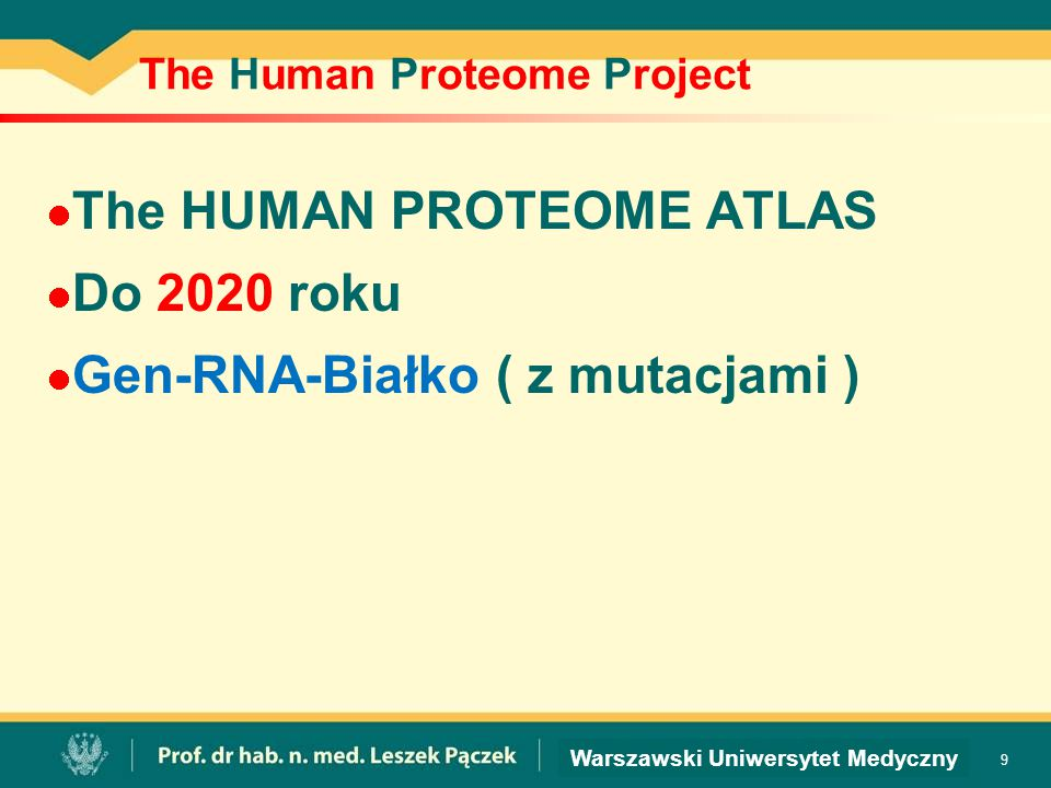 The Human Proteome Project