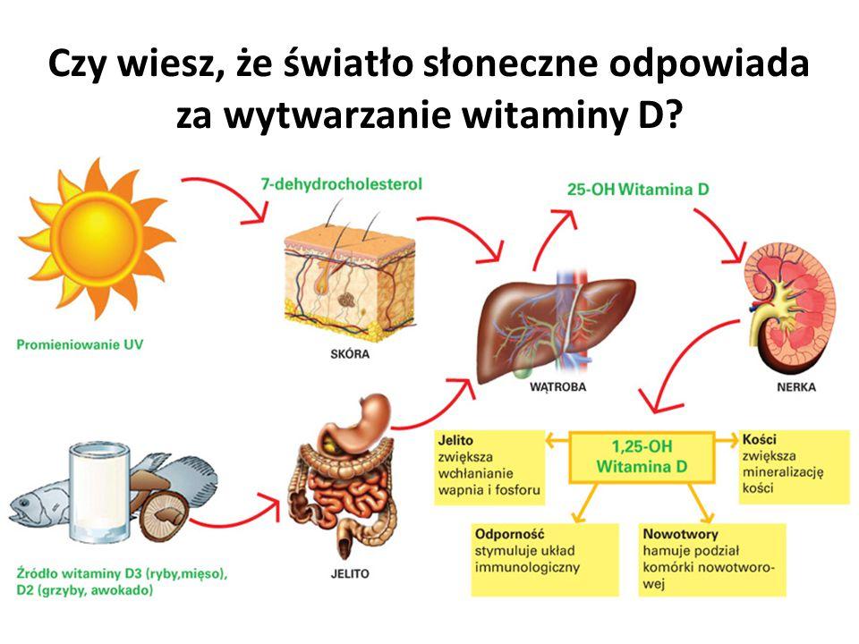 Czy wiesz, że światło słoneczne odpowiada za wytwarzanie witaminy D