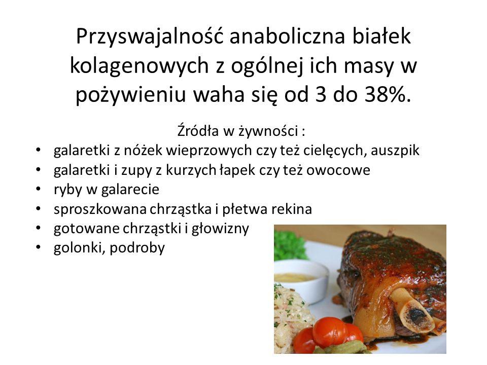Przyswajalność anaboliczna białek kolagenowych z ogólnej ich masy w pożywieniu waha się od 3 do 38%.