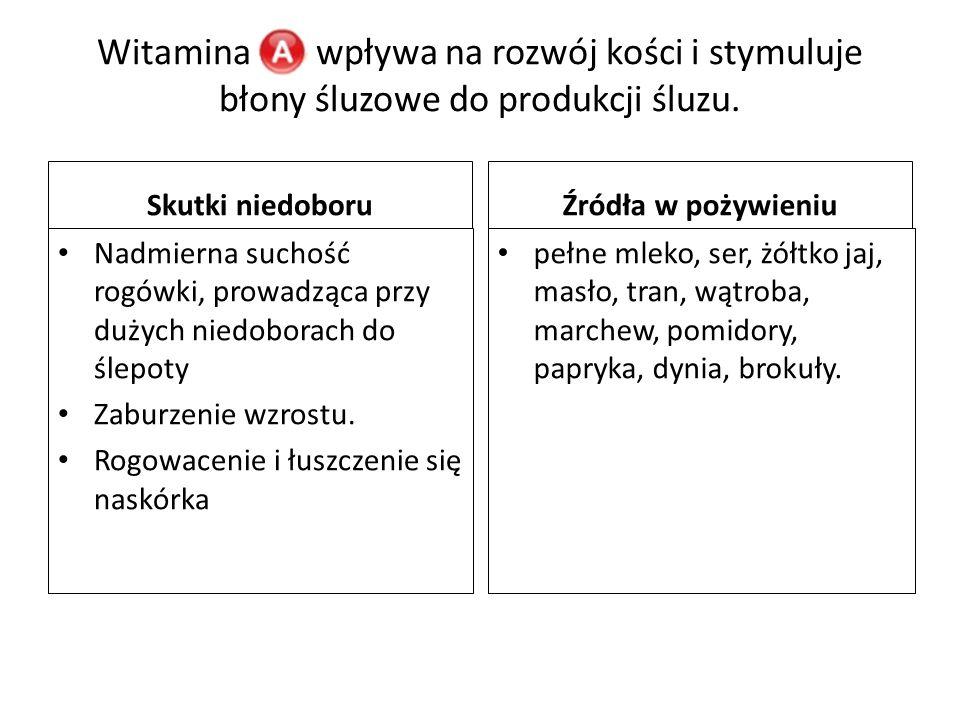 Witamina A wpływa na rozwój kości i stymuluje błony śluzowe do produkcji śluzu.
