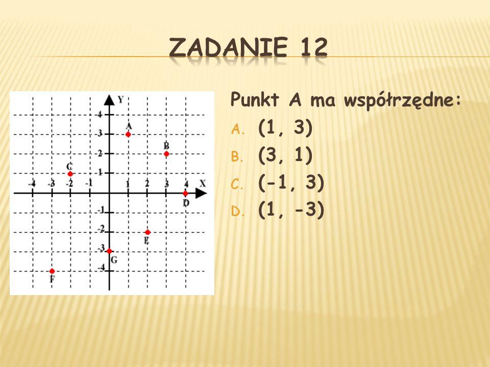 Zadanie 12 Punkt A ma współrzędne: (1, 3) (3, 1) (-1, 3) (1, -3)