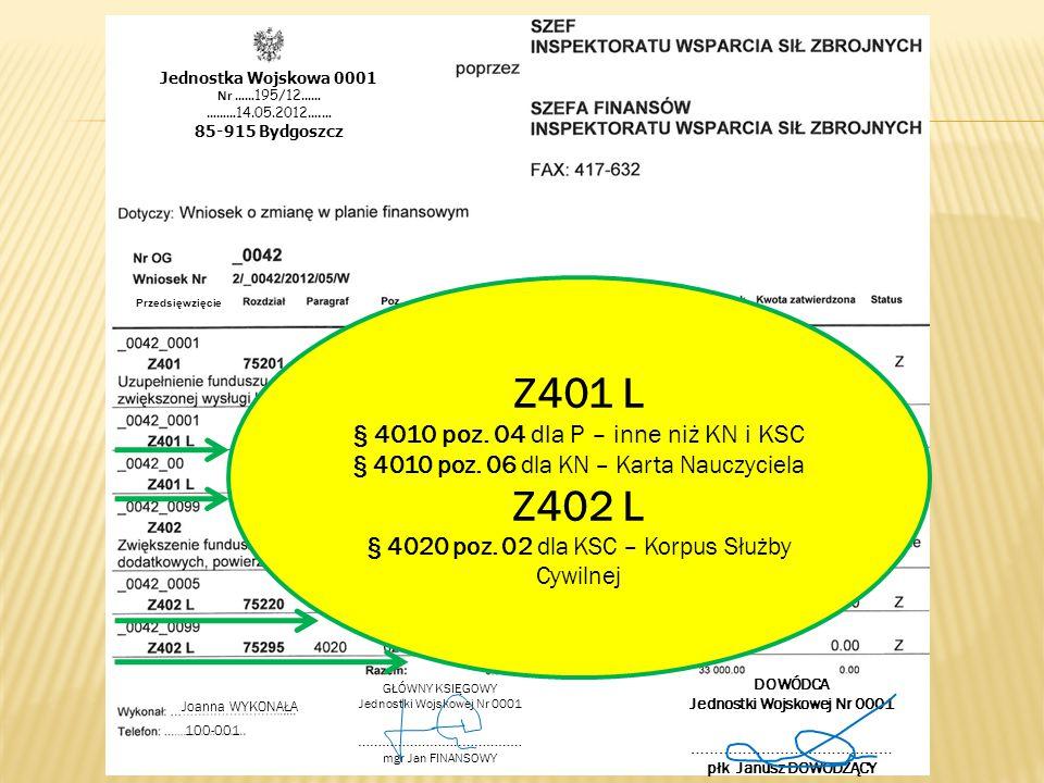 Z401 L Z402 L § 4010 poz. 04 dla P – inne niż KN i KSC