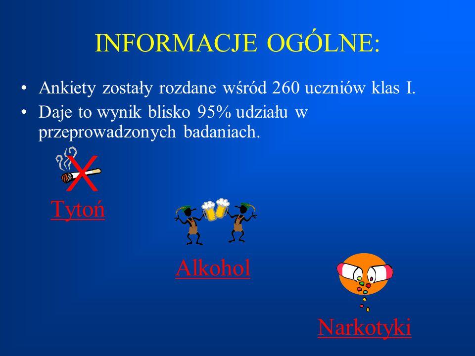 INFORMACJE OGÓLNE: Tytoń Alkohol Narkotyki