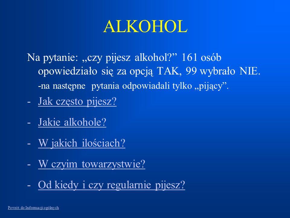 """ALKOHOL Na pytanie: """"czy pijesz alkohol 161 osób opowiedziało się za opcją TAK, 99 wybrało NIE. -na następne pytania odpowiadali tylko """"pijący ."""