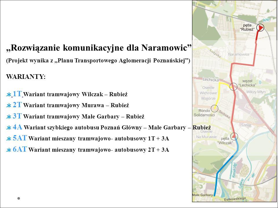 """""""Rozwiązanie komunikacyjne dla Naramowic"""