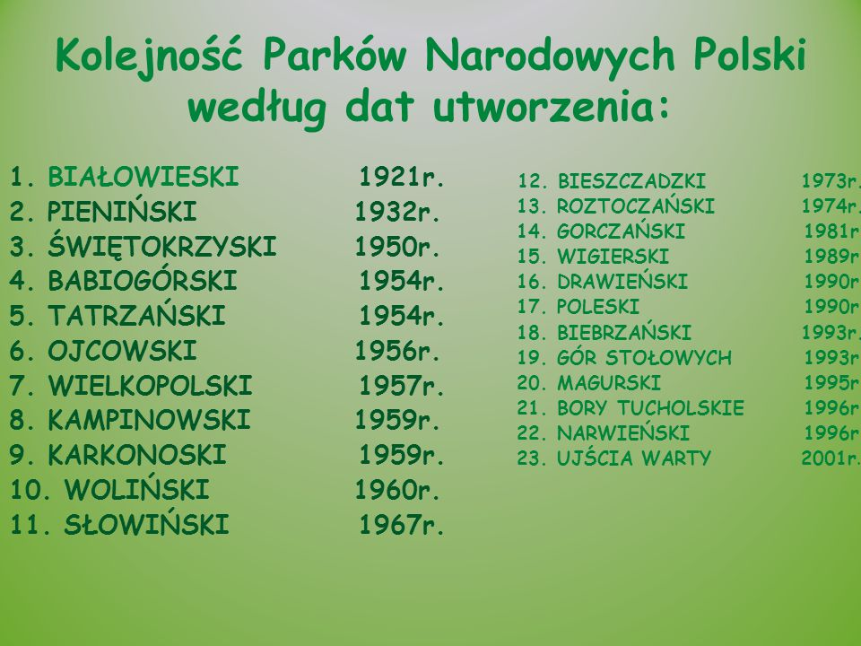 Kolejność Parków Narodowych Polski według dat utworzenia: