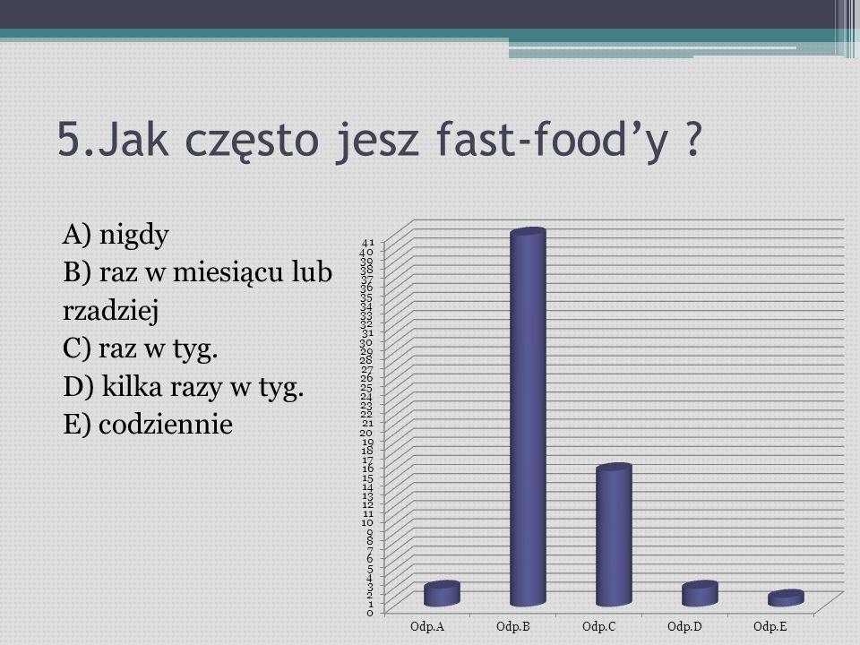 5.Jak często jesz fast-food'y