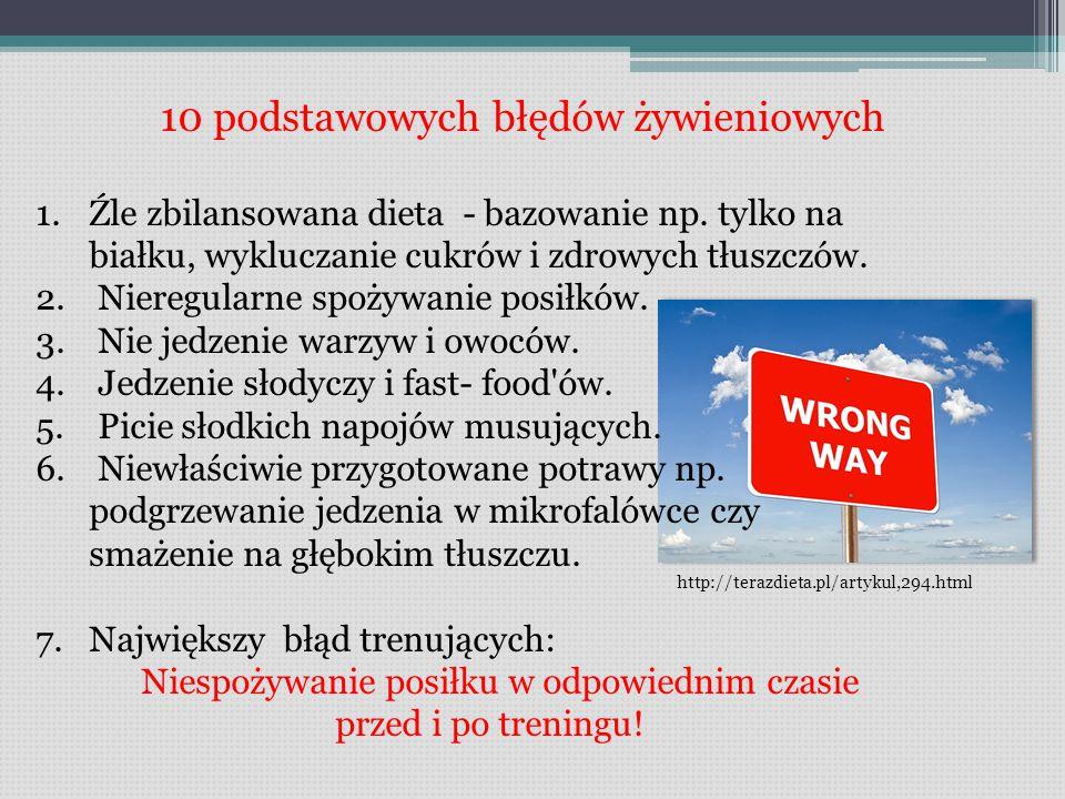 10 podstawowych błędów żywieniowych