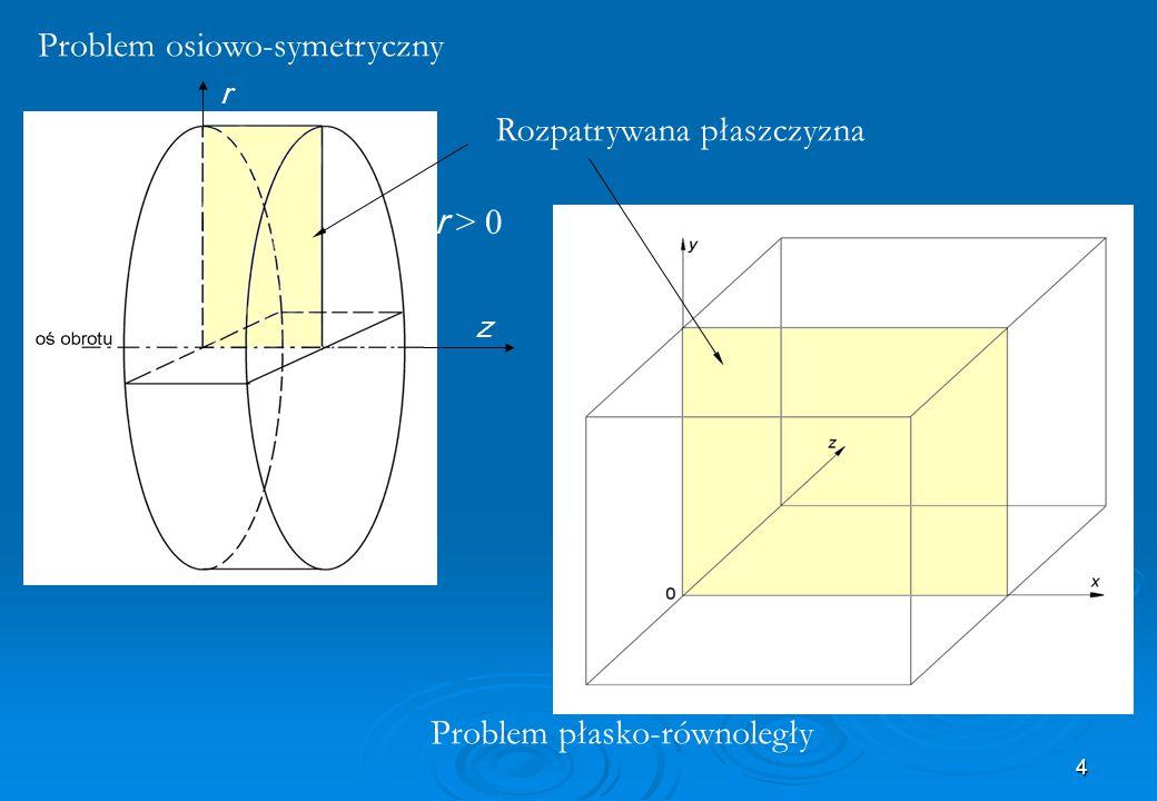 Problem osiowo-symetryczny