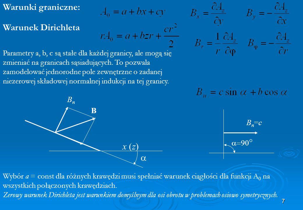 Warunki graniczne: Warunek Dirichleta x (z) a
