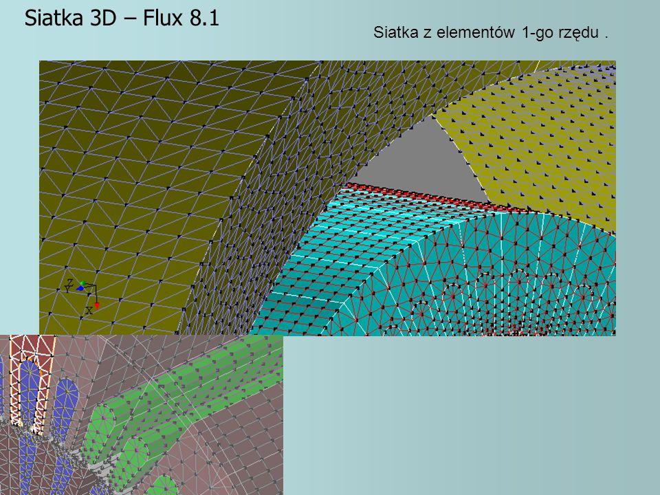 Siatka 3D – Flux 8.1 Siatka z elementów 1-go rzędu .