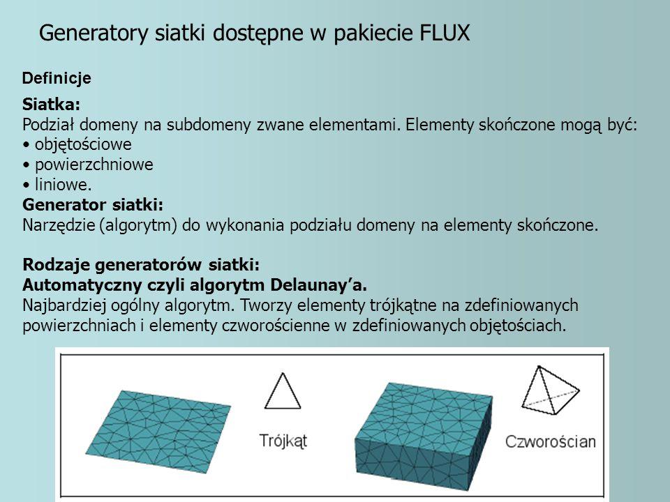 Generatory siatki dostępne w pakiecie FLUX