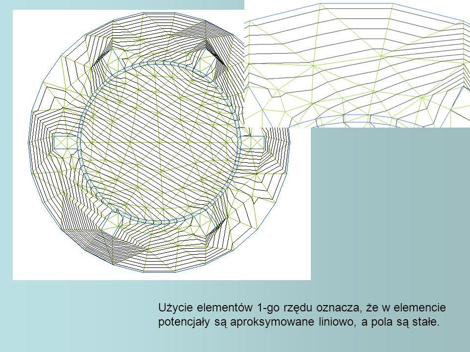 Użycie elementów 1-go rzędu oznacza, że w elemencie potencjały są aproksymowane liniowo, a pola są stałe.