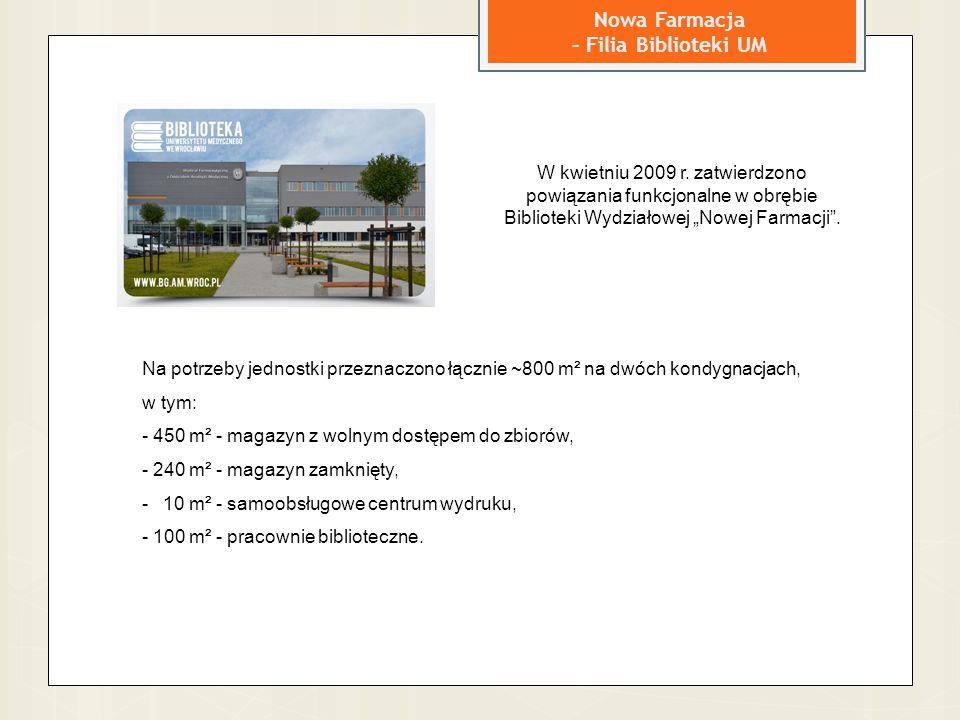 Nowa Farmacja – Filia Biblioteki UM