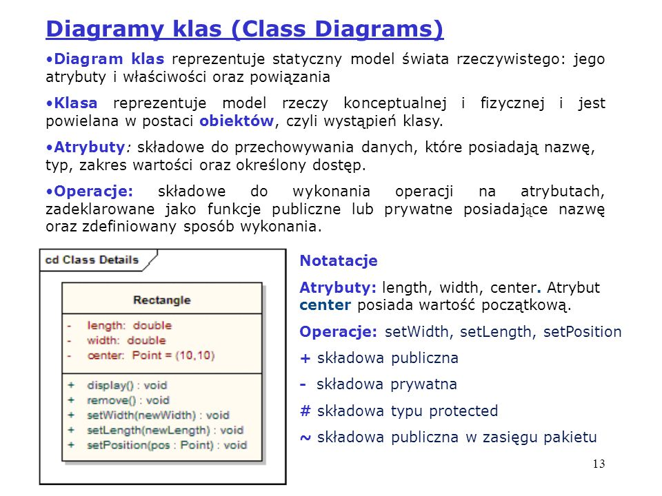 Diagramy klas (Class Diagrams)