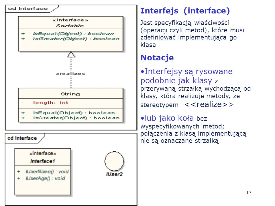 Interfejs (interface)