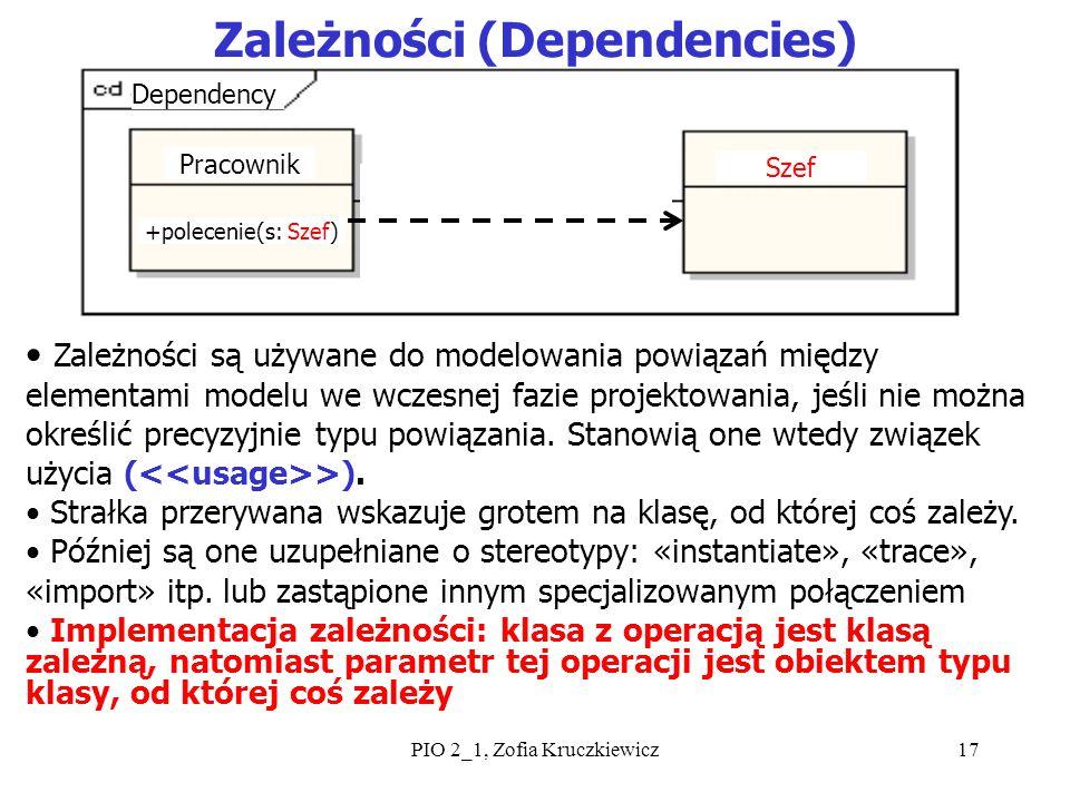 Zależności (Dependencies)