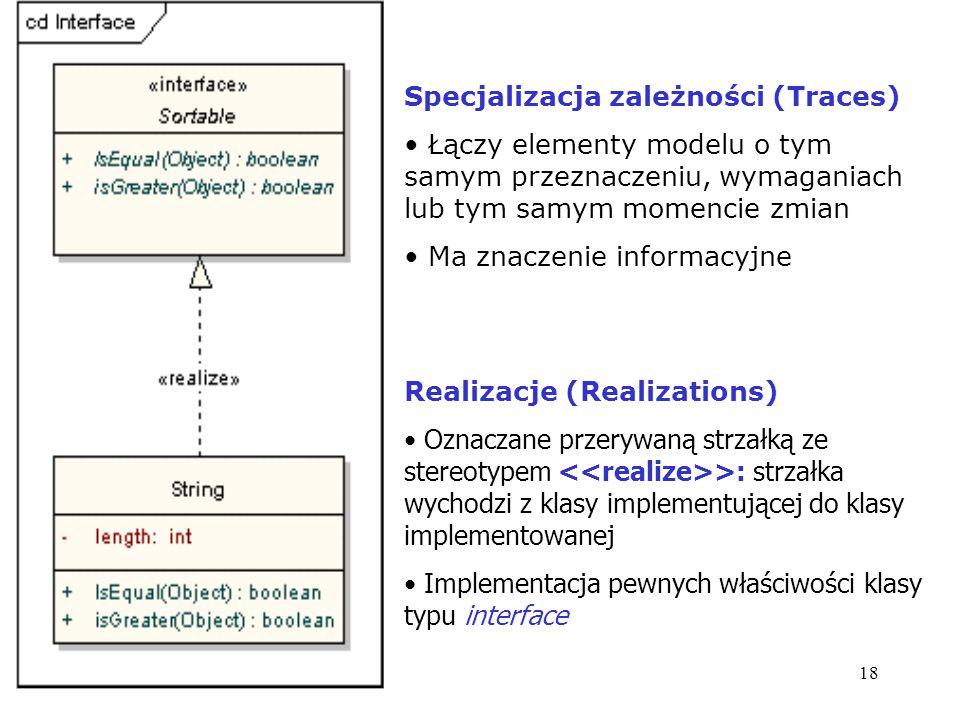 Specjalizacja zależności (Traces)
