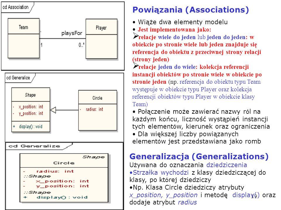 Powiązania (Associations)